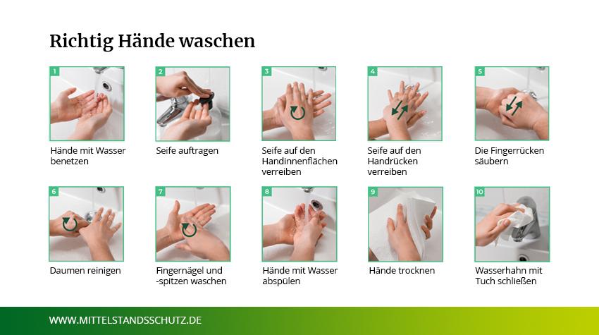 So geht Händewaschen richtig. © Shutterstock, Gioele Mottarlini