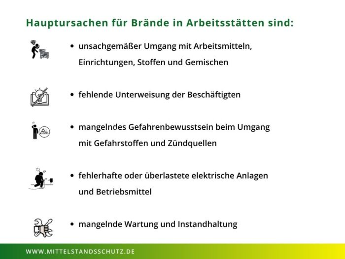 Eine fehlende Unterweisung der Mitarbeiter ist nur eine mögliche Hauptursache für Brände. © Deutsche Mittelstandsschutz